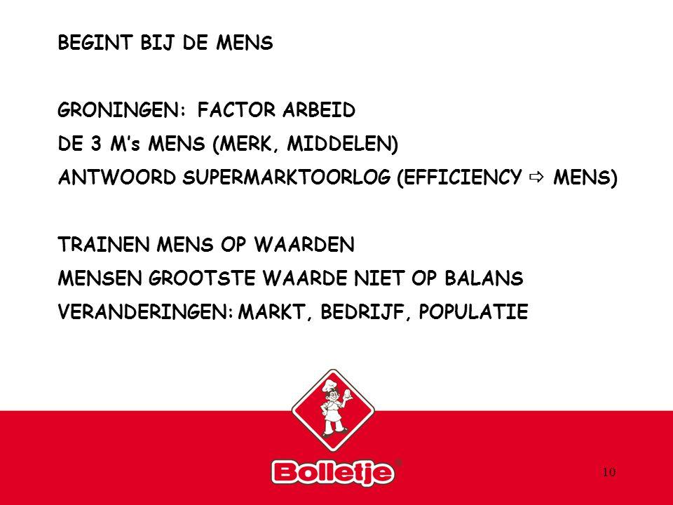 10 BEGINT BIJ DE MENS GRONINGEN: FACTOR ARBEID DE 3 M's MENS (MERK, MIDDELEN) ANTWOORD SUPERMARKTOORLOG (EFFICIENCY  MENS) TRAINEN MENS OP WAARDEN MENSEN GROOTSTE WAARDE NIET OP BALANS VERANDERINGEN:MARKT, BEDRIJF, POPULATIE