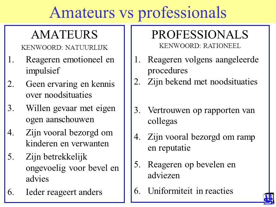 Amateurs vs professionals AMATEURS KENWOORD: NATUURLIJK 1.Reageren emotioneel en impulsief 2.Geen ervaring en kennis over noodsituaties 3.Willen gevaar met eigen ogen aanschouwen 4.Zijn vooral bezorgd om kinderen en verwanten 5.Zijn betrekkelijk ongevoelig voor bevel en advies 6.Ieder reageert anders PROFESSIONALS KENWOORD: RATIONEEL 1.Reageren volgens aangeleerde procedures 2.Zijn bekend met noodsituaties 3.Vertrouwen op rapporten van collegas 4.Zijn vooral bezorgd om ramp en reputatie 5.Reageren op bevelen en adviezen 6.Uniformiteit in reacties