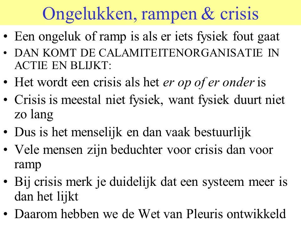 Ongelukken, rampen & crisis Een ongeluk of ramp is als er iets fysiek fout gaat DAN KOMT DE CALAMITEITENORGANISATIE IN ACTIE EN BLIJKT: Het wordt een crisis als het er op of er onder is Crisis is meestal niet fysiek, want fysiek duurt niet zo lang Dus is het menselijk en dan vaak bestuurlijk Vele mensen zijn beduchter voor crisis dan voor ramp Bij crisis merk je duidelijk dat een systeem meer is dan het lijkt Daarom hebben we de Wet van Pleuris ontwikkeld