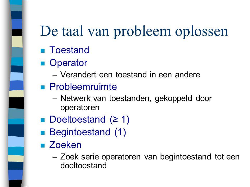 De taal van probleem oplossen n Toestand n Operator –Verandert een toestand in een andere n Probleemruimte –Netwerk van toestanden, gekoppeld door ope