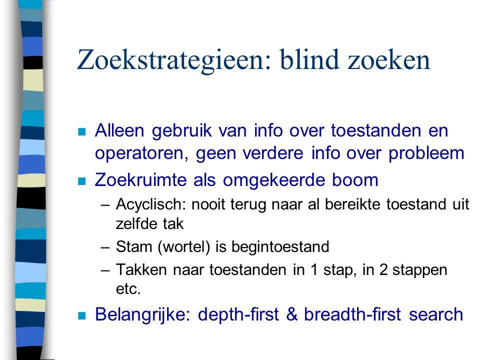 Zoekstrategieen: blind zoeken n Alleen gebruik van info over toestanden en operatoren, geen verdere info over probleem n Zoekruimte als omgekeerde boo