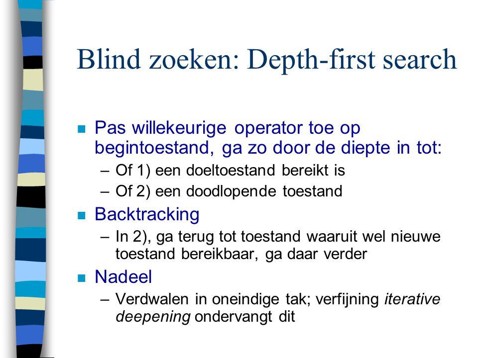 Blind zoeken: Depth-first search n Pas willekeurige operator toe op begintoestand, ga zo door de diepte in tot: –Of 1) een doeltoestand bereikt is –Of