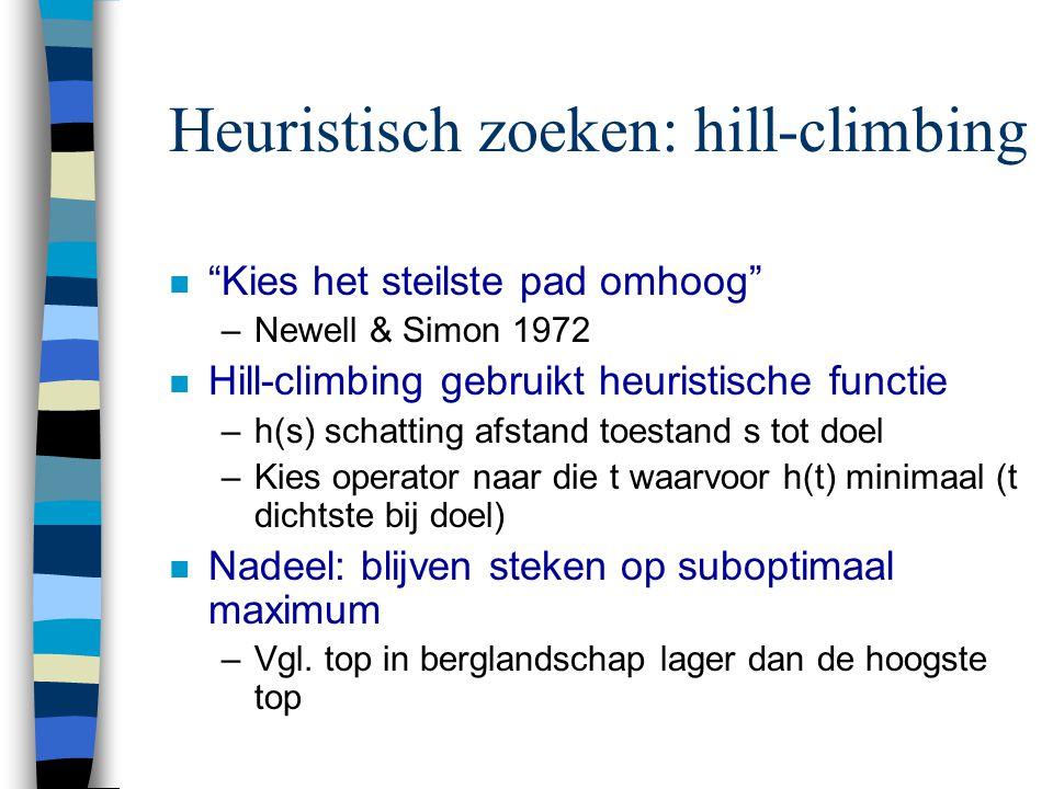 Heuristisch zoeken: hill-climbing n Kies het steilste pad omhoog –Newell & Simon 1972 n Hill-climbing gebruikt heuristische functie –h(s) schatting afstand toestand s tot doel –Kies operator naar die t waarvoor h(t) minimaal (t dichtste bij doel) n Nadeel: blijven steken op suboptimaal maximum –Vgl.