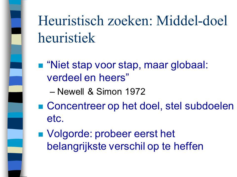 Heuristisch zoeken: Middel-doel heuristiek n Niet stap voor stap, maar globaal: verdeel en heers –Newell & Simon 1972 n Concentreer op het doel, stel subdoelen etc.