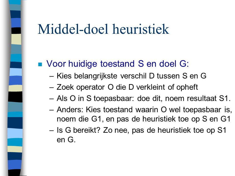 Middel-doel heuristiek n Voor huidige toestand S en doel G: –Kies belangrijkste verschil D tussen S en G –Zoek operator O die D verkleint of opheft –A