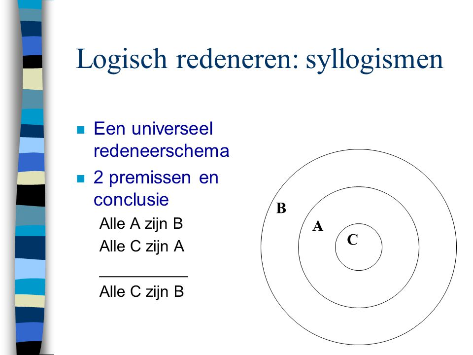 Logisch redeneren: syllogismen n Een universeel redeneerschema n 2 premissen en conclusie Alle A zijn B Alle C zijn A __________ Alle C zijn B B A C