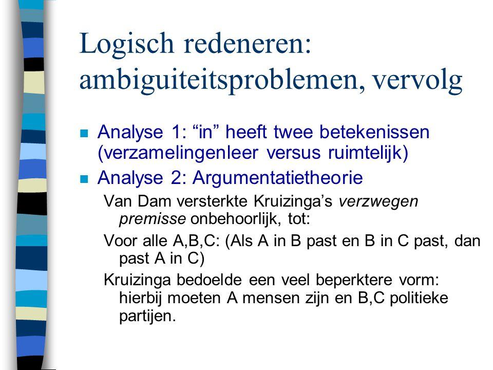 Logisch redeneren: ambiguiteitsproblemen, vervolg n Analyse 1: in heeft twee betekenissen (verzamelingenleer versus ruimtelijk) n Analyse 2: Argumentatietheorie Van Dam versterkte Kruizinga's verzwegen premisse onbehoorlijk, tot: Voor alle A,B,C: (Als A in B past en B in C past, dan past A in C) Kruizinga bedoelde een veel beperktere vorm: hierbij moeten A mensen zijn en B,C politieke partijen.