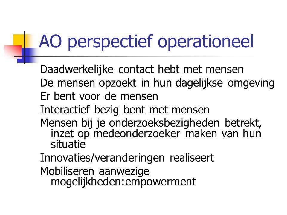 AO perspectief operationeel Daadwerkelijke contact hebt met mensen De mensen opzoekt in hun dagelijkse omgeving Er bent voor de mensen Interactief bez