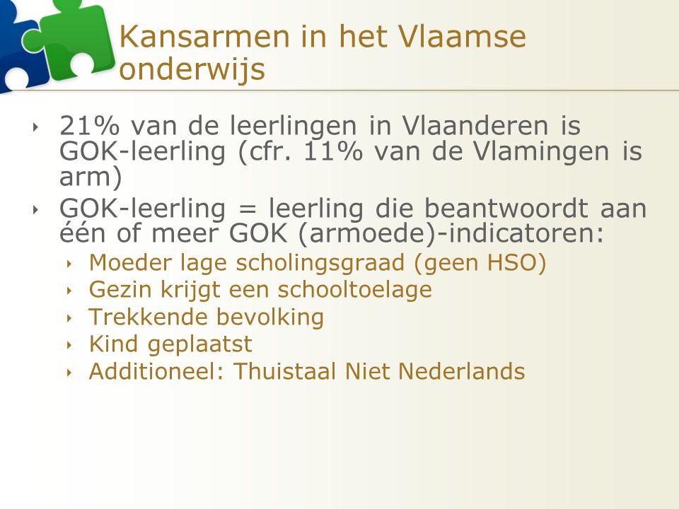 Kansarmen in het Vlaamse onderwijs  21% van de leerlingen in Vlaanderen is GOK-leerling (cfr. 11% van de Vlamingen is arm)  GOK-leerling = leerling