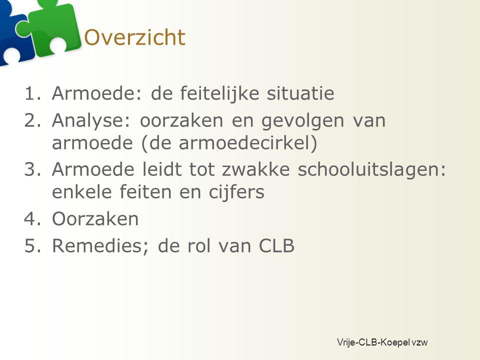 Enkele aandachtspunten voor CLB  Basishouding t.a.v.