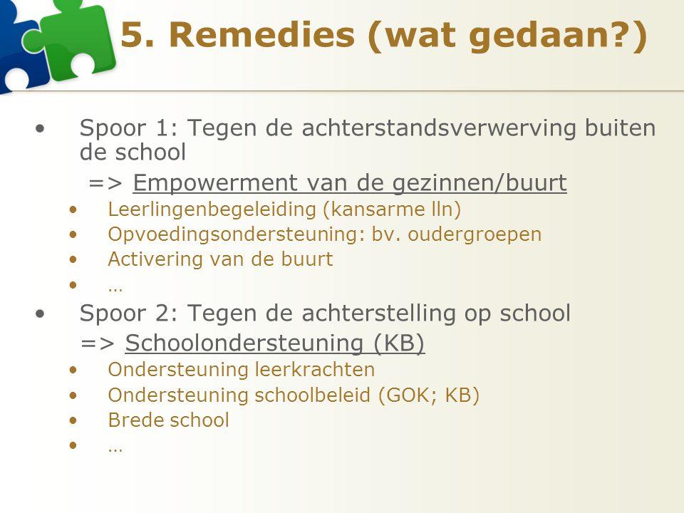 5. Remedies (wat gedaan?) Spoor 1: Tegen de achterstandsverwerving buiten de school => Empowerment van de gezinnen/buurt Leerlingenbegeleiding (kansar