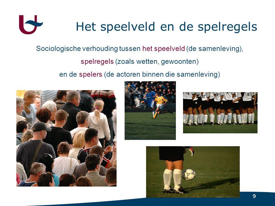 9 Het speelveld en de spelregels Sociologische verhouding tussen het speelveld (de samenleving), spelregels (zoals wetten, gewoonten) en de spelers (de actoren binnen die samenleving)