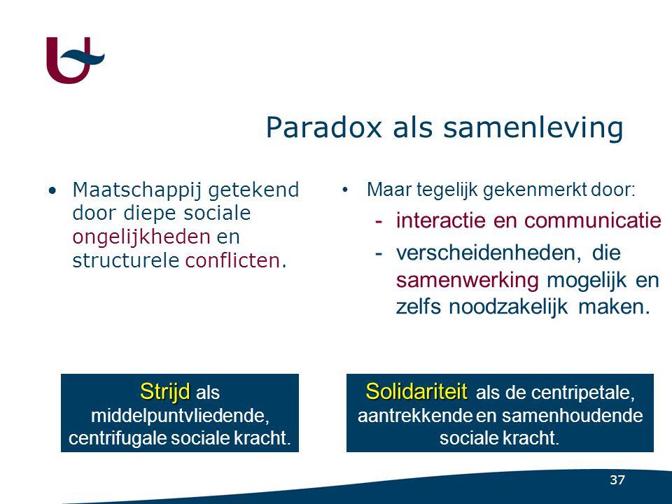 37 Paradox als samenleving Maatschappij getekend door diepe sociale ongelijkheden en structurele conflicten.