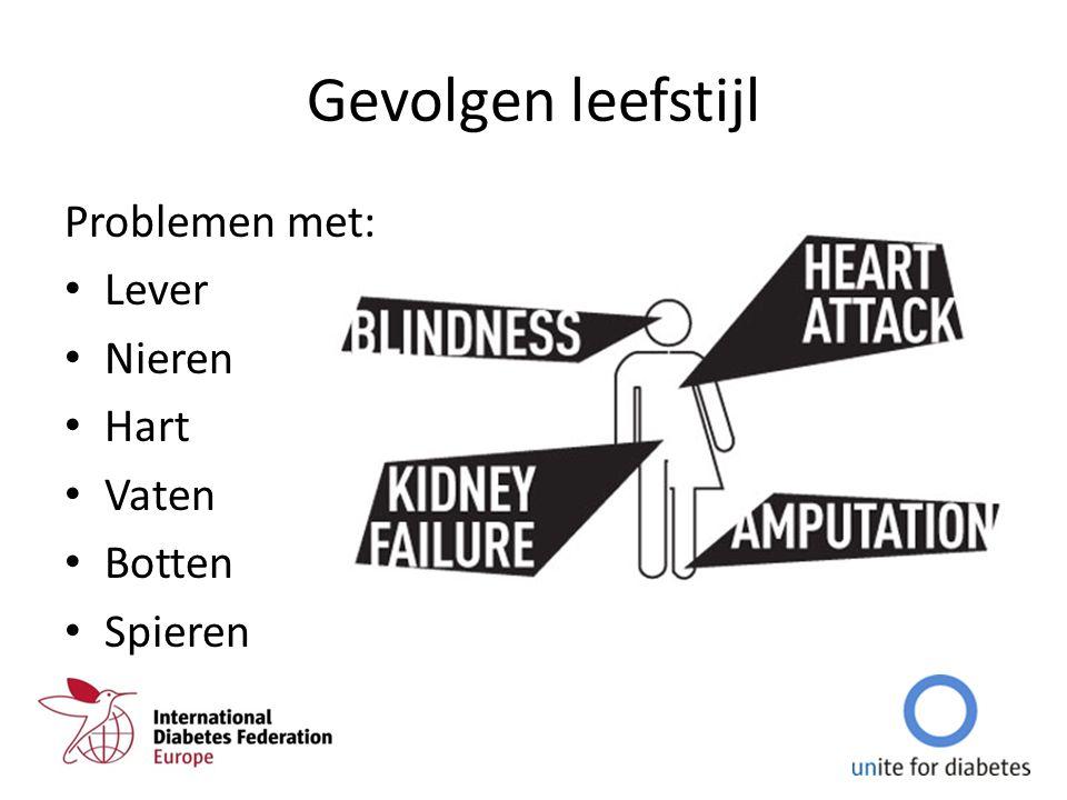 Gevolgen leefstijl Problemen met: Lever Nieren Hart Vaten Botten Spieren