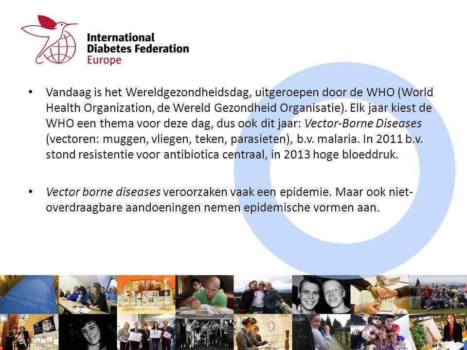 Vandaag is het Wereldgezondheidsdag, uitgeroepen door de WHO (World Health Organization, de Wereld Gezondheid Organisatie). Elk jaar kiest de WHO een