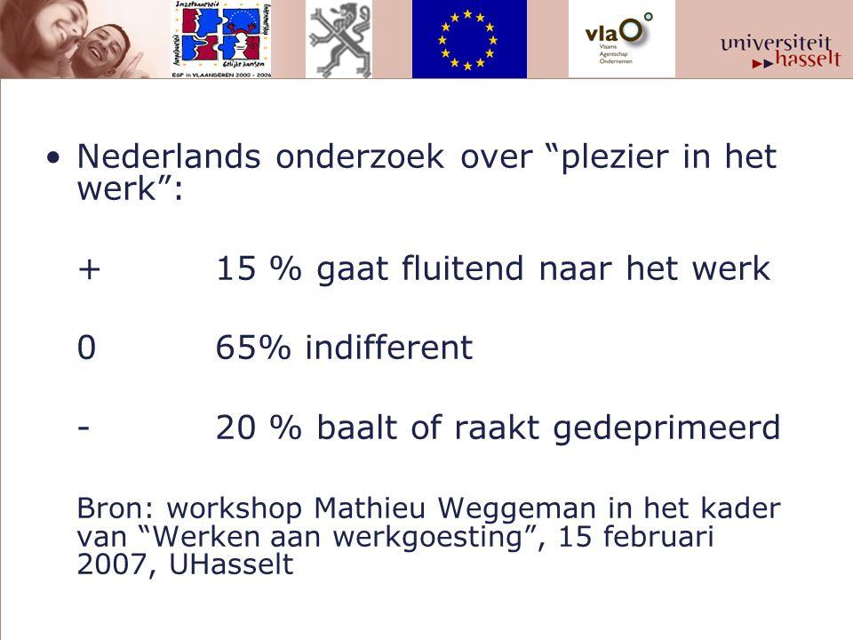 Nederlands onderzoek over plezier in het werk : +15 % gaat fluitend naar het werk 065% indifferent -20 % baalt of raakt gedeprimeerd Bron: workshop Mathieu Weggeman in het kader van Werken aan werkgoesting , 15 februari 2007, UHasselt