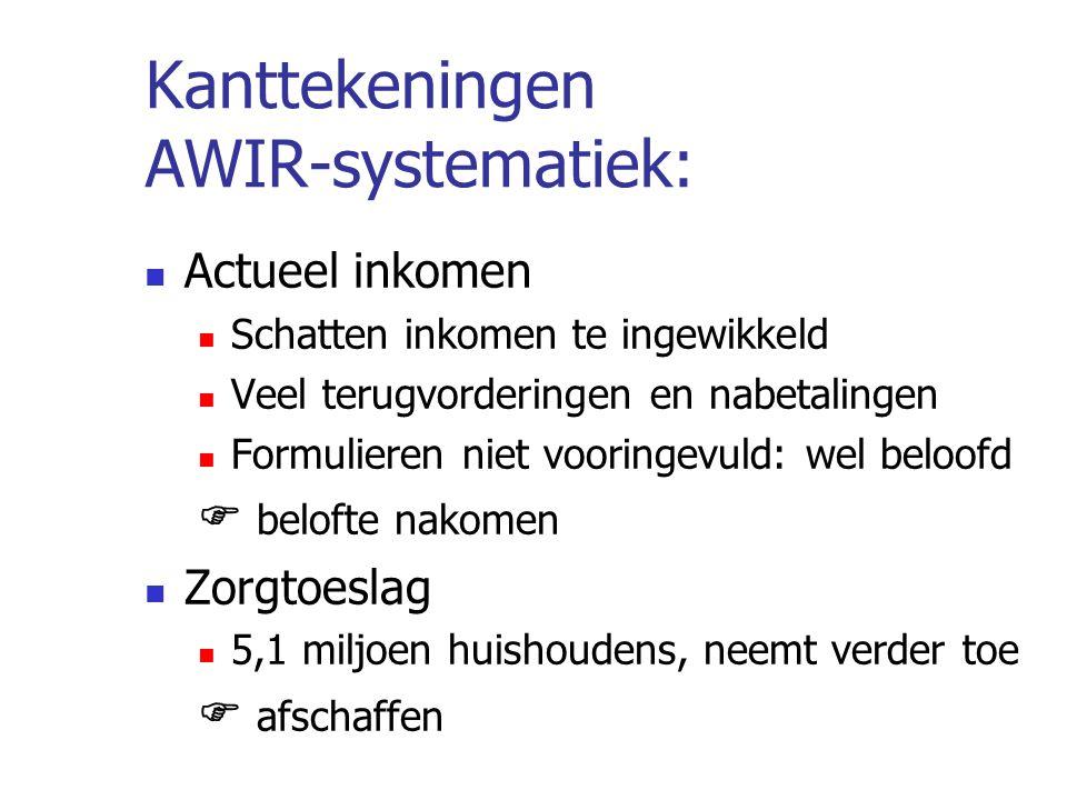 Kanttekeningen AWIR-systematiek: Actueel inkomen Schatten inkomen te ingewikkeld Veel terugvorderingen en nabetalingen Formulieren niet vooringevuld: