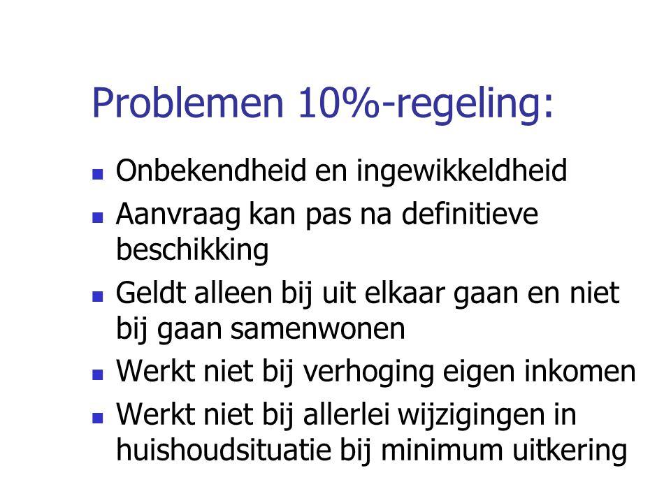 Problemen 10%-regeling: Onbekendheid en ingewikkeldheid Aanvraag kan pas na definitieve beschikking Geldt alleen bij uit elkaar gaan en niet bij gaan