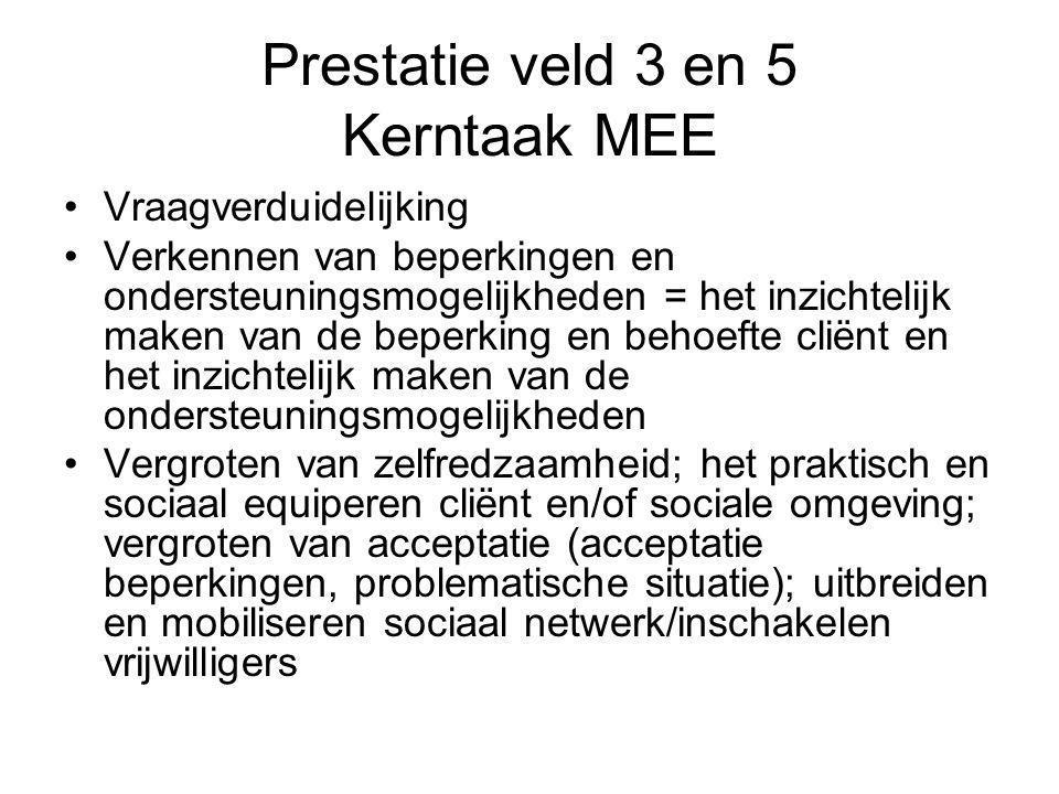 Prestatie veld 3 en 5 Kerntaak MEE Vraagverduidelijking Verkennen van beperkingen en ondersteuningsmogelijkheden = het inzichtelijk maken van de beper