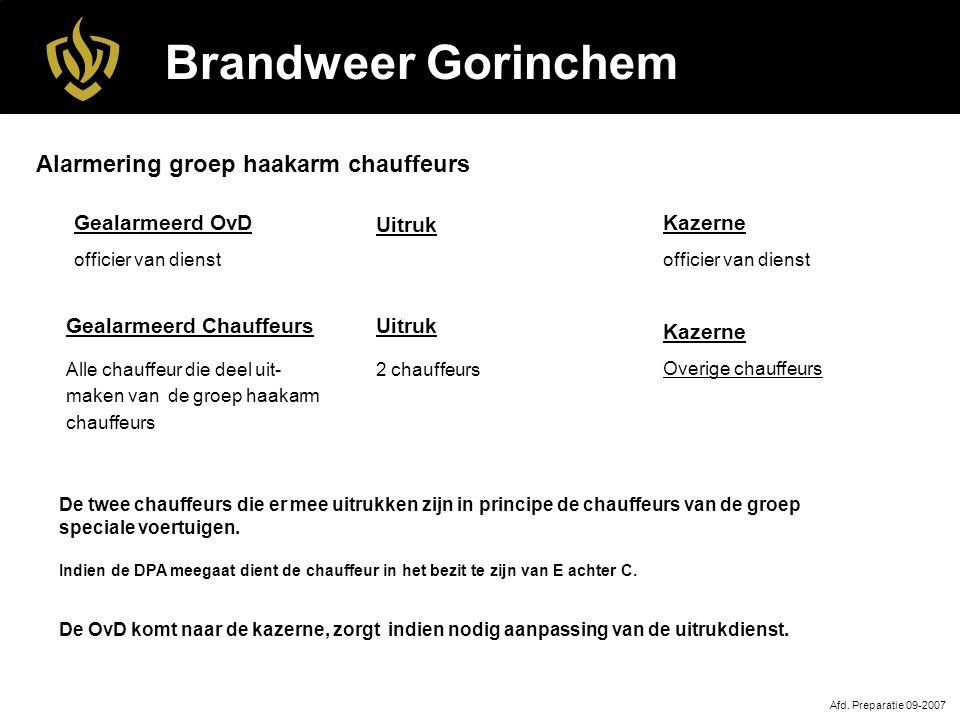 Brandweer Gorinchem Uitruk 2 chauffeurs Afd. Preparatie 09-2007 Gealarmeerd Chauffeurs Alle chauffeur die deel uit- maken van de groep haakarm chauffe