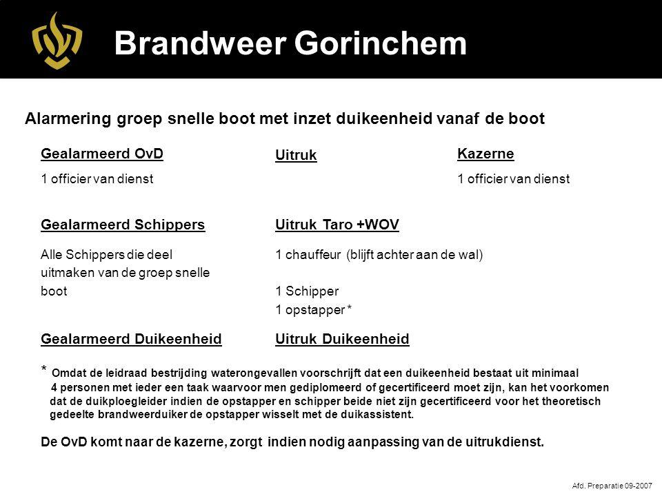 Brandweer Gorinchem Uitruk Taro +WOV 1 chauffeur (blijft achter aan de wal) 1 Schipper 1 opstapper * Afd. Preparatie 09-2007 Gealarmeerd Schippers All