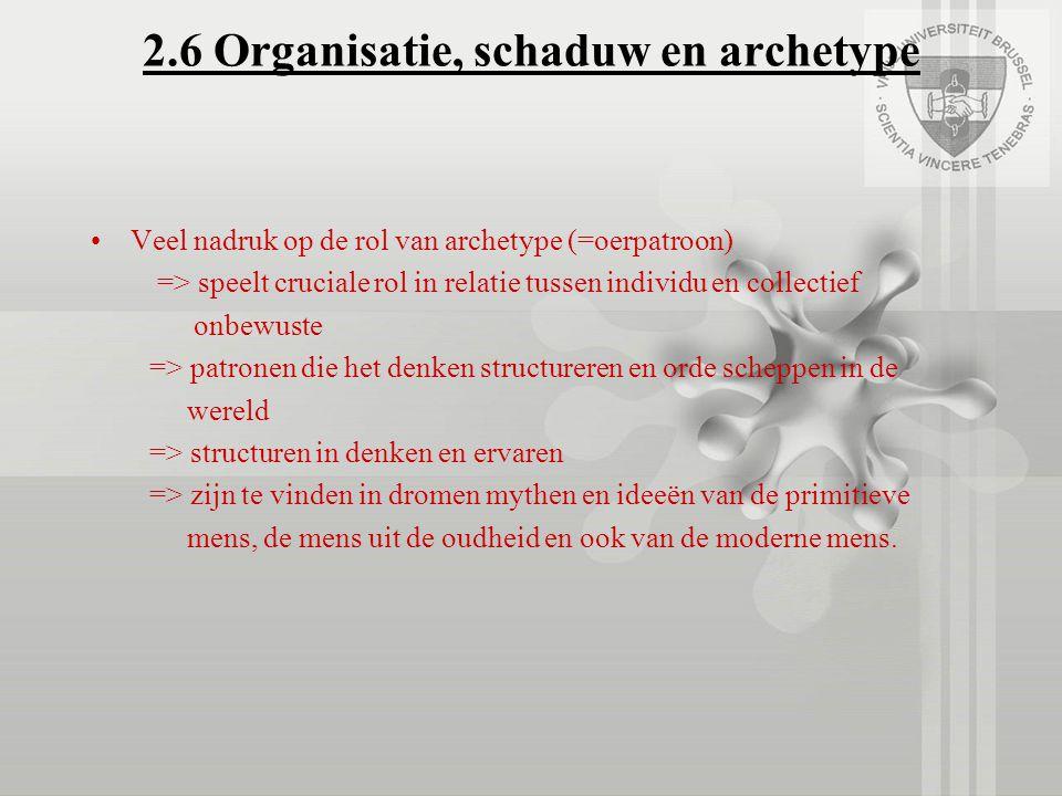 2.6 Organisatie, schaduw en archetype Veel nadruk op de rol van archetype (=oerpatroon) => speelt cruciale rol in relatie tussen individu en collectie