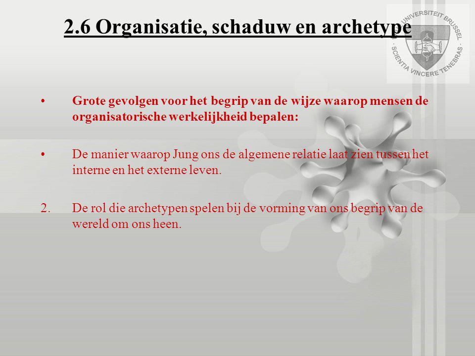 2.6 Organisatie, schaduw en archetype Grote gevolgen voor het begrip van de wijze waarop mensen de organisatorische werkelijkheid bepalen: De manier w
