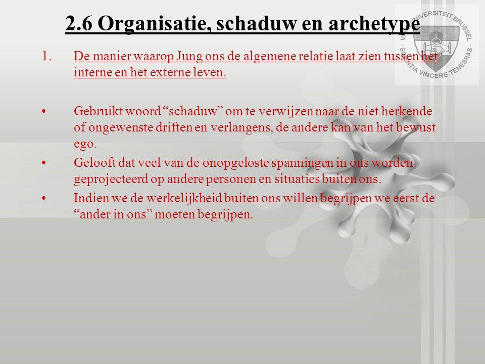 2.6 Organisatie, schaduw en archetype 1.De manier waarop Jung ons de algemene relatie laat zien tussen het interne en het externe leven. Gebruikt woor