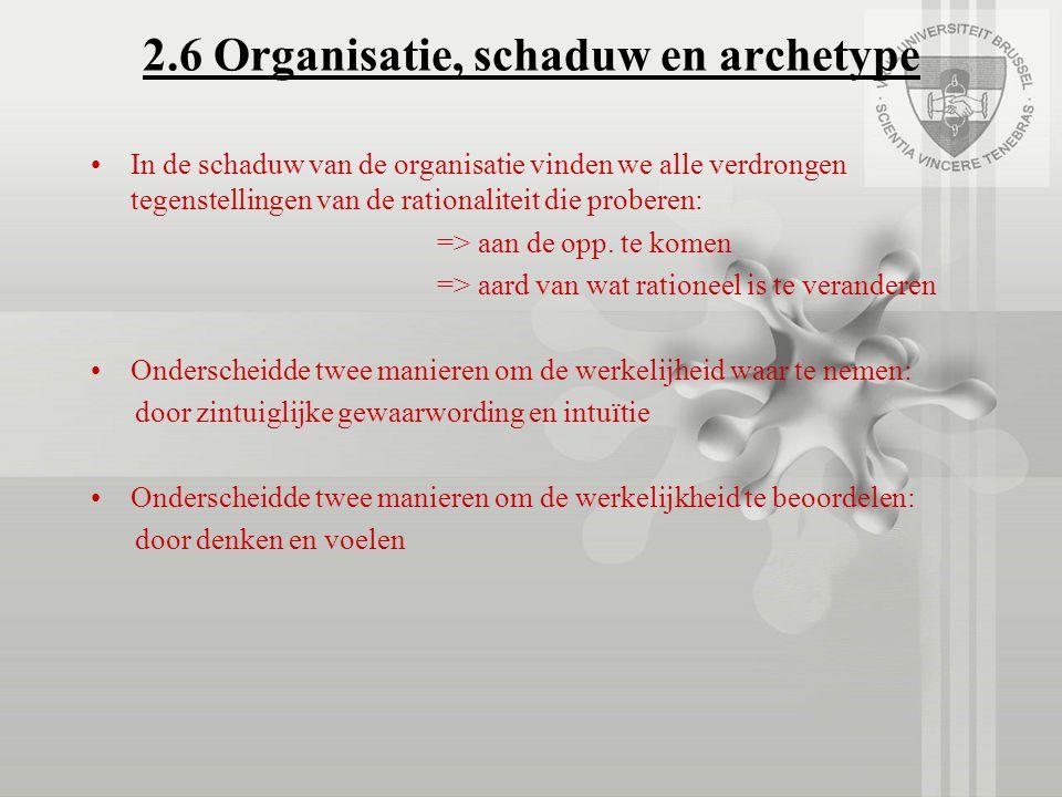 2.6 Organisatie, schaduw en archetype In de schaduw van de organisatie vinden we alle verdrongen tegenstellingen van de rationaliteit die proberen: =>