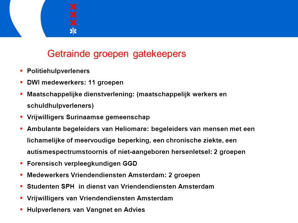 Getrainde groepen gatekeepers  Politiehulpverleners  DWI medewerkers: 11 groepen  Maatschappelijke dienstverlening: (maatschappelijk werkers en sch