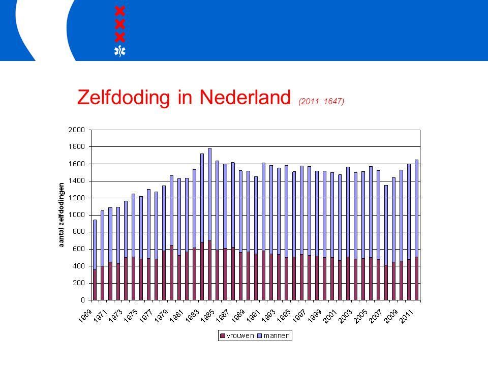Aantal zelfdodingen in Amsterdam (CBS) (2011: 106)