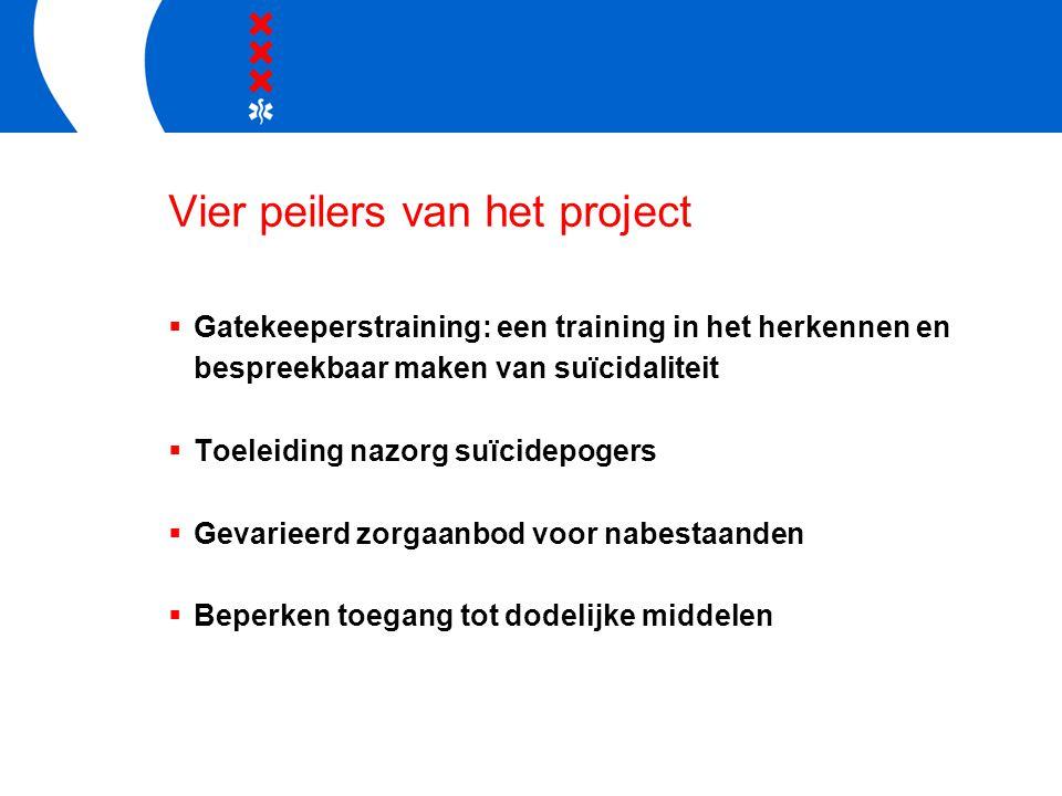 Vier peilers van het project  Gatekeeperstraining: een training in het herkennen en bespreekbaar maken van suïcidaliteit  Toeleiding nazorg suïcidep