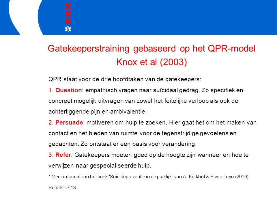 Gatekeeperstraining gebaseerd op het QPR-model Knox et al (2003) QPR staat voor de drie hoofdtaken van de gatekeepers: 1. Question: empathisch vragen