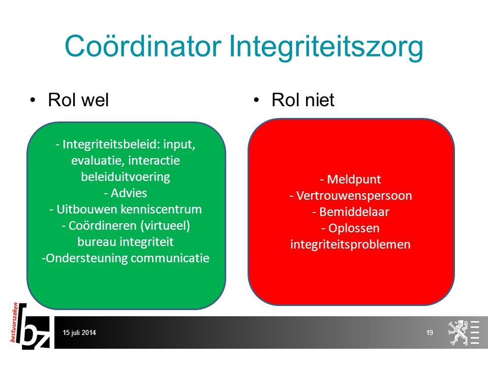 Coördinator Integriteitszorg Rol welRol niet 15 juli 201419 - Integriteitsbeleid: input, evaluatie, interactie beleiduitvoering - Advies - Uitbouwen kenniscentrum - Coördineren (virtueel) bureau integriteit -Ondersteuning communicatie - Meldpunt - Vertrouwenspersoon - Bemiddelaar - Oplossen integriteitsproblemen