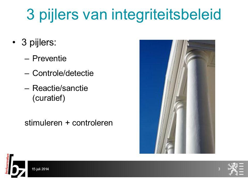 3 pijlers van integriteitsbeleid 3 pijlers: –Preventie –Controle/detectie –Reactie/sanctie (curatief) stimuleren + controleren 15 juli 20143
