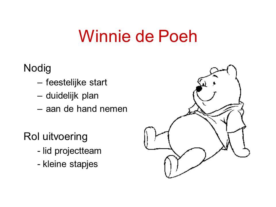 Winnie de Poeh Nodig –feestelijke start –duidelijk plan –aan de hand nemen Rol uitvoering - lid projectteam - kleine stapjes