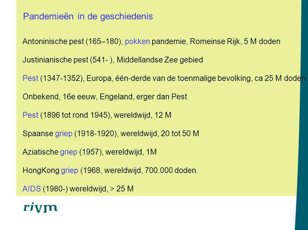 Antoninische pest (165–180), pokken pandemie, Romeinse Rijk, 5 M doden Justinianische pest (541- ), Middellandse Zee gebied Pest (1347-1352), Europa, één-derde van de toenmalige bevolking, ca 25 M doden Onbekend, 16e eeuw, Engeland, erger dan Pest Pest (1896 tot rond 1945), wereldwijd, 12 M Spaanse griep (1918-1920), wereldwijd, 20 tot 50 M Aziatische griep (1957), wereldwijd, 1M HongKong griep (1968, wereldwijd, 700.000 doden.