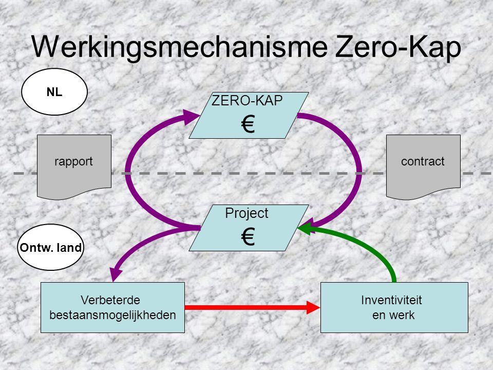 Werkingsmechanisme Zero-Kap ZERO-KAP € Project € Inventiviteit en werk Verbeterde bestaansmogelijkheden NL Ontw. land contractrapport