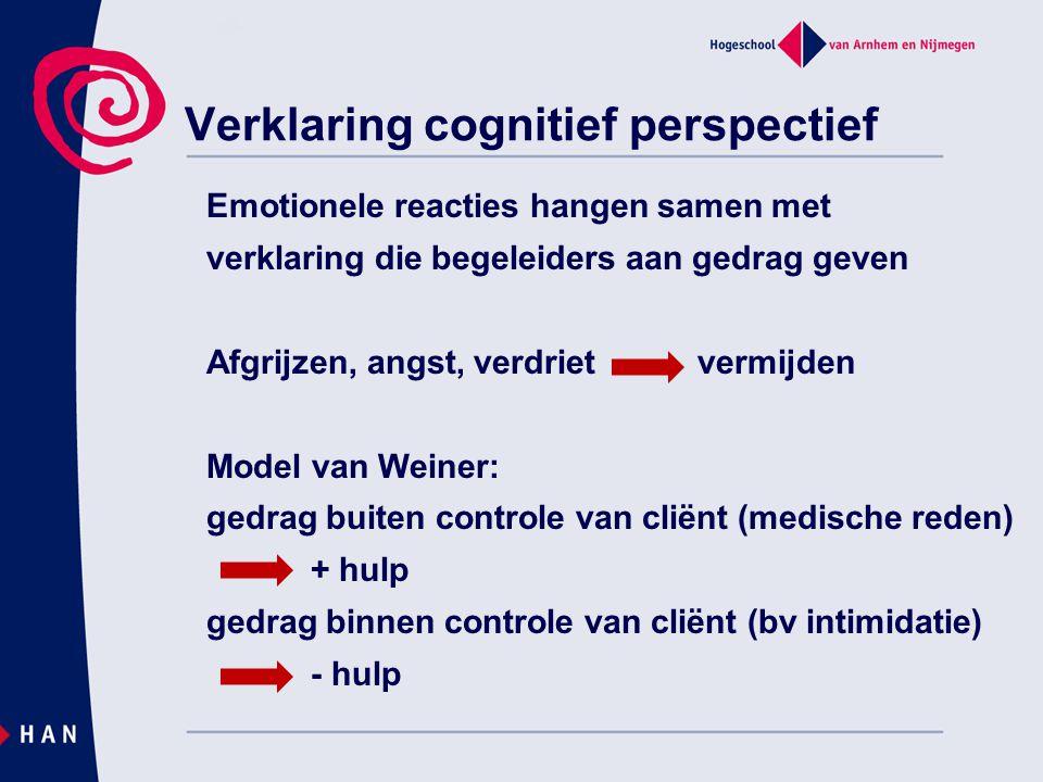 Verklaring cognitief perspectief Emotionele reacties hangen samen met verklaring die begeleiders aan gedrag geven Afgrijzen, angst, verdriet vermijden