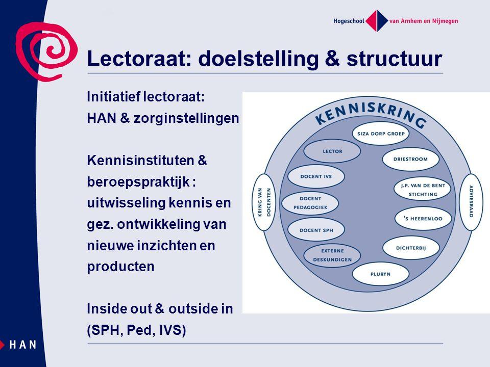 Lectoraat: doelstelling & structuur Initiatief lectoraat: HAN & zorginstellingen Kennisinstituten & beroepspraktijk : uitwisseling kennis en gez. ontw