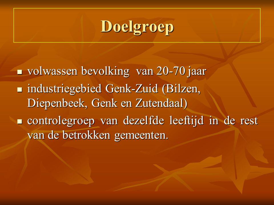 Doelgroep volwassen bevolking van 20-70 jaar volwassen bevolking van 20-70 jaar industriegebied Genk-Zuid (Bilzen, Diepenbeek, Genk en Zutendaal) industriegebied Genk-Zuid (Bilzen, Diepenbeek, Genk en Zutendaal) controlegroep van dezelfde leeftijd in de rest van de betrokken gemeenten.