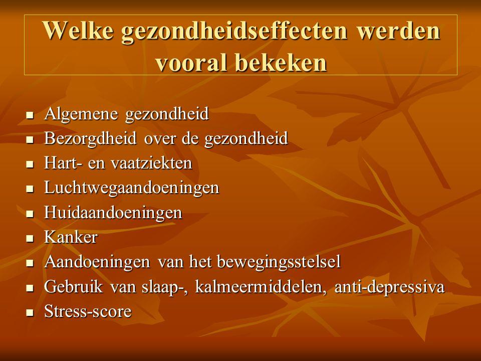 Welke gezondheidseffecten werden vooral bekeken Algemene gezondheid Algemene gezondheid Bezorgdheid over de gezondheid Bezorgdheid over de gezondheid Hart- en vaatziekten Hart- en vaatziekten Luchtwegaandoeningen Luchtwegaandoeningen Huidaandoeningen Huidaandoeningen Kanker Kanker Aandoeningen van het bewegingsstelsel Aandoeningen van het bewegingsstelsel Gebruik van slaap-, kalmeermiddelen, anti-depressiva Gebruik van slaap-, kalmeermiddelen, anti-depressiva Stress-score Stress-score