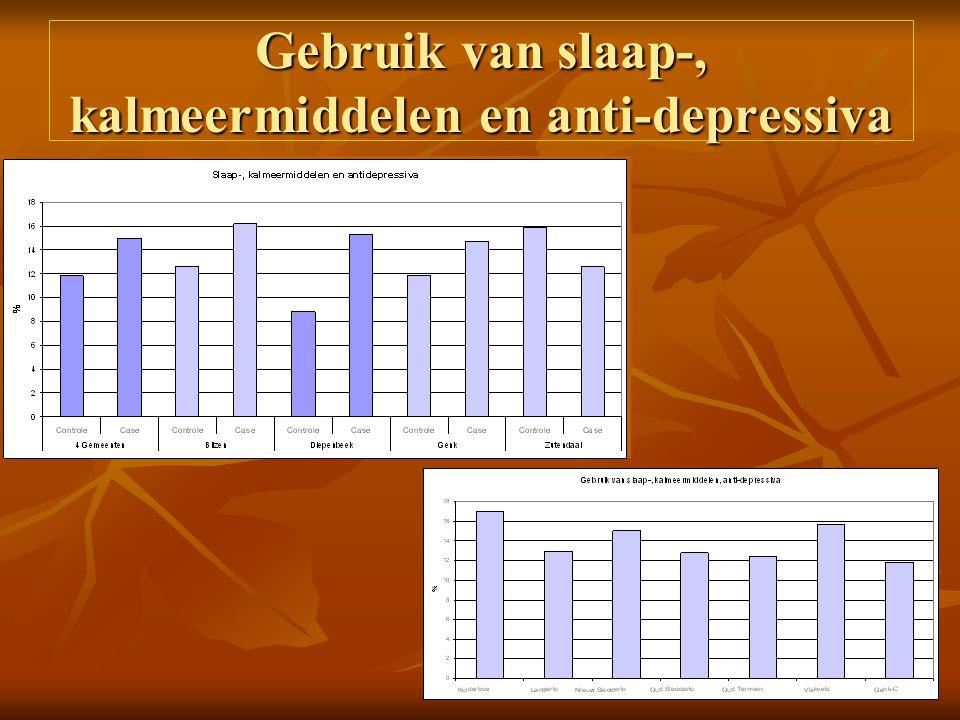 Gebruik van slaap-, kalmeermiddelen en anti-depressiva