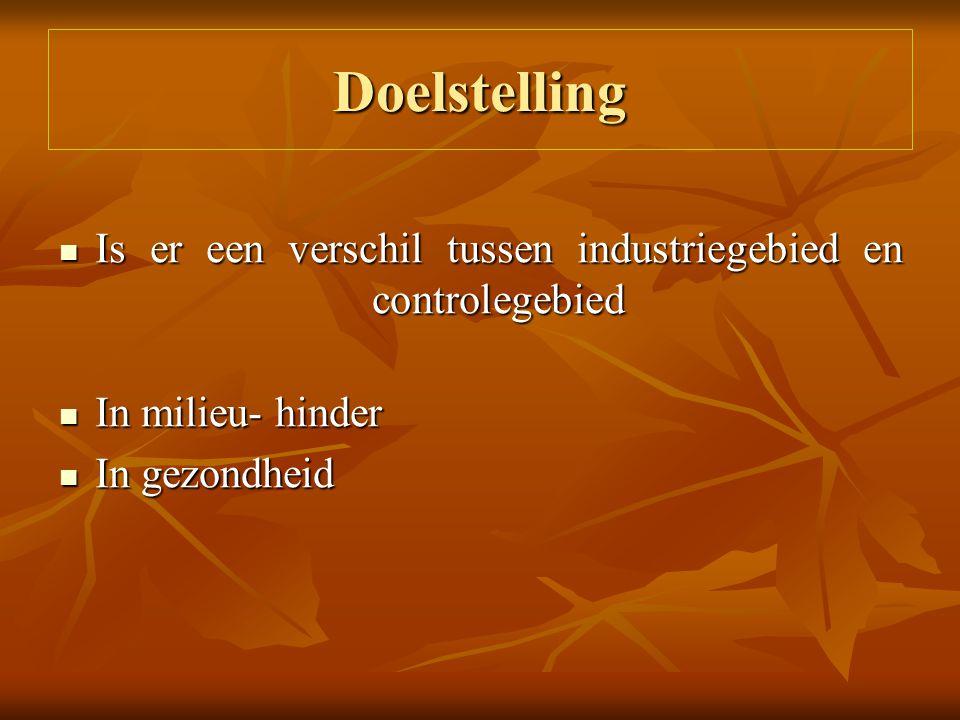 Doelstelling Is er een verschil tussen industriegebied en controlegebied Is er een verschil tussen industriegebied en controlegebied In milieu- hinder In milieu- hinder In gezondheid In gezondheid