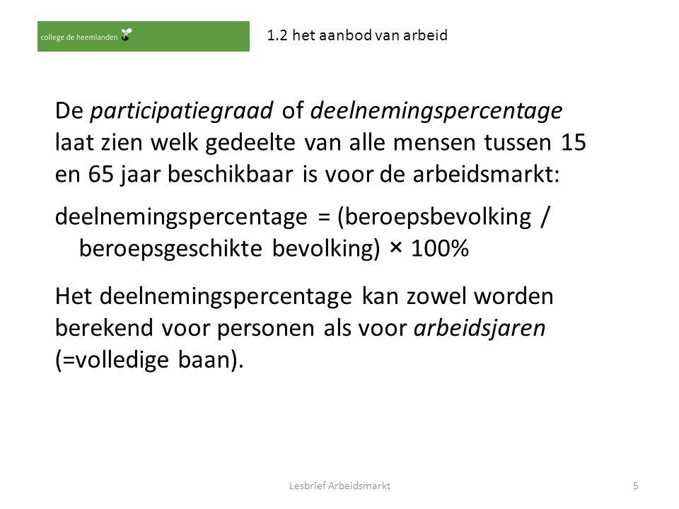 Lesbrief Arbeidsmarkt5 1.2 het aanbod van arbeid De participatiegraad of deelnemingspercentage laat zien welk gedeelte van alle mensen tussen 15 en 65