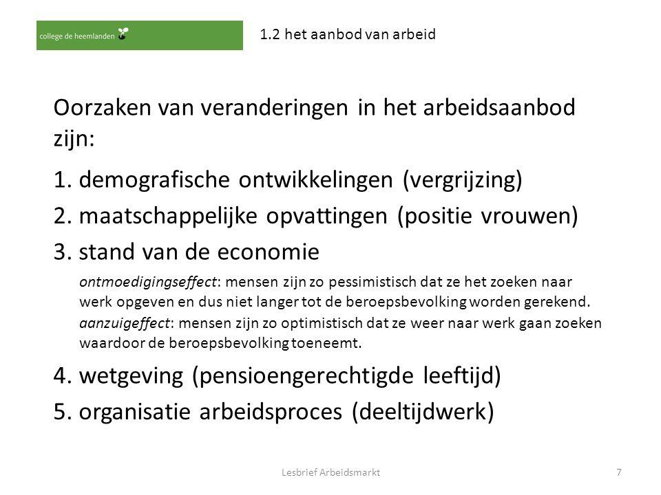 Lesbrief Arbeidsmarkt7 1.2 het aanbod van arbeid Oorzaken van veranderingen in het arbeidsaanbod zijn: 1. demografische ontwikkelingen (vergrijzing) 2