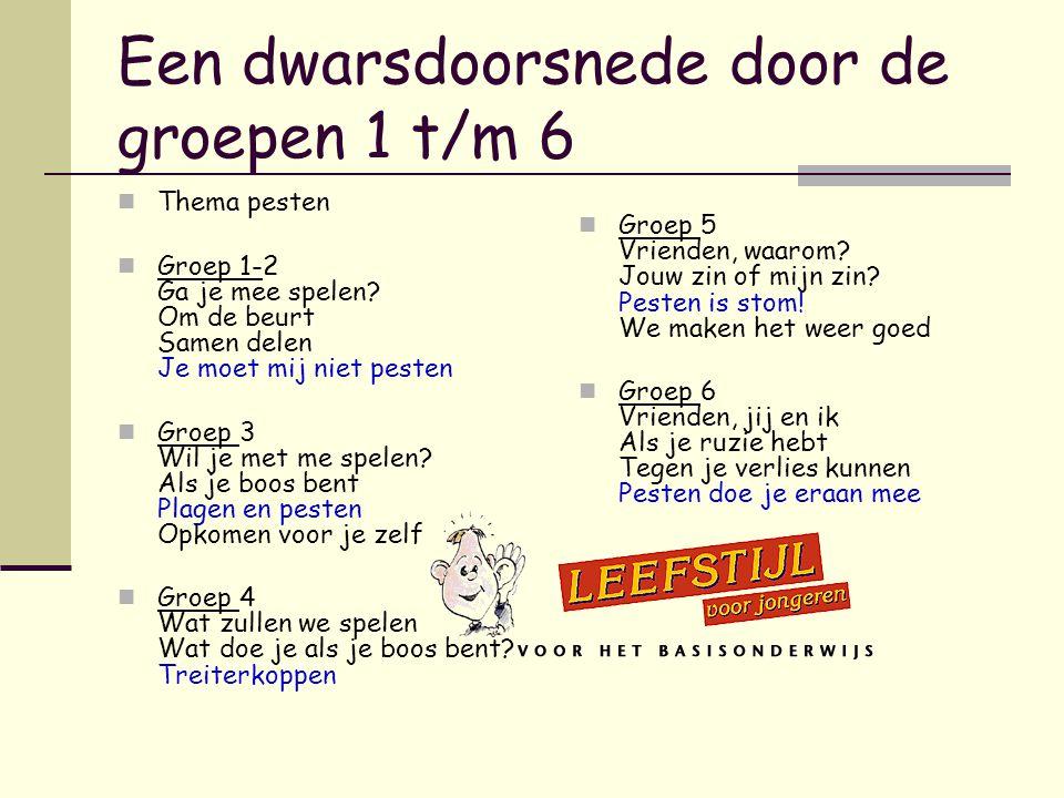 Onderwerpen groep 1-2 en 4 GROEP 1-2 GROEP 4 1.Ik en mijn klas 1.