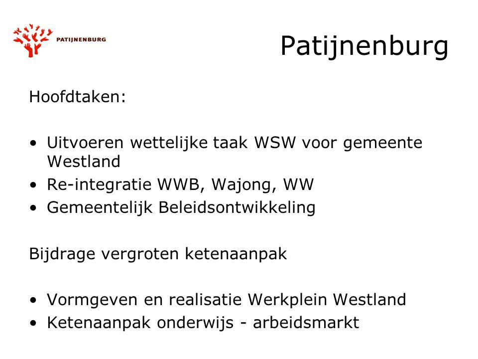 Patijnenburg Hoofdtaken: Uitvoeren wettelijke taak WSW voor gemeente Westland Re-integratie WWB, Wajong, WW Gemeentelijk Beleidsontwikkeling Bijdrage vergroten ketenaanpak Vormgeven en realisatie Werkplein Westland Ketenaanpak onderwijs - arbeidsmarkt