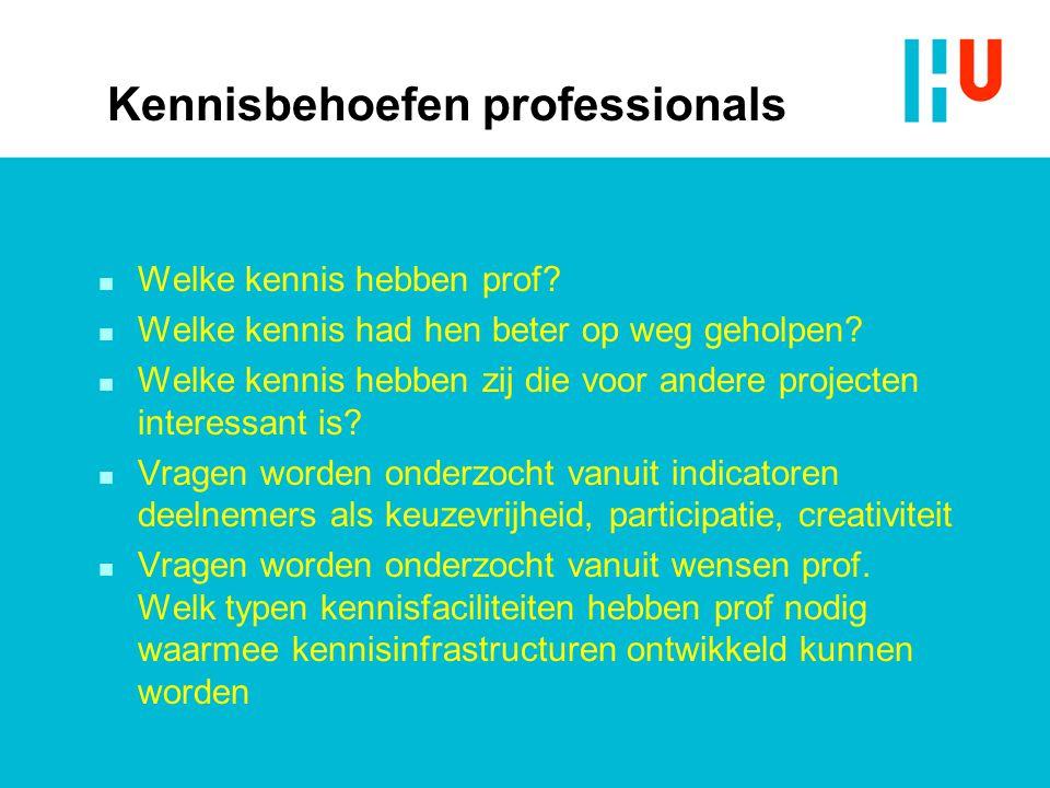 Kennisbehoefen professionals n Welke kennis hebben prof? n Welke kennis had hen beter op weg geholpen? n Welke kennis hebben zij die voor andere proje