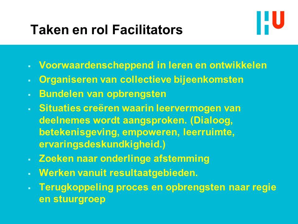 Taken en rol Facilitators  Voorwaardenscheppend in leren en ontwikkelen  Organiseren van collectieve bijeenkomsten  Bundelen van opbrengsten  Situaties creëren waarin leervermogen van deelnemes wordt aangsproken.